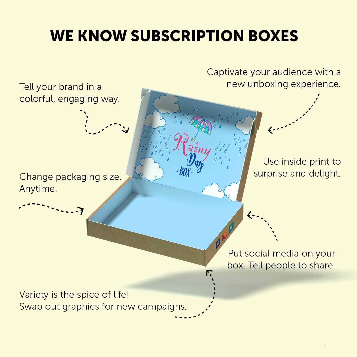 SubscriptionBox_graphic_02opt