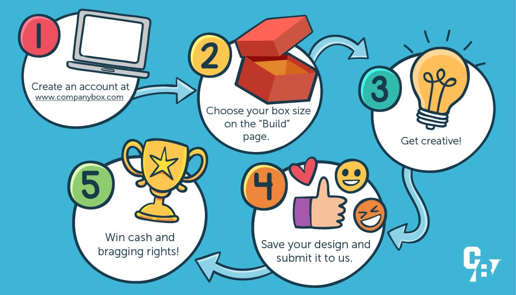 CompanyBox student packaging design competition