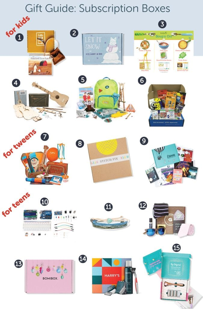 Subscription box gift guide for kids and teens.